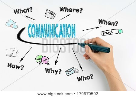 Communication business concept. Hand with marker writing.