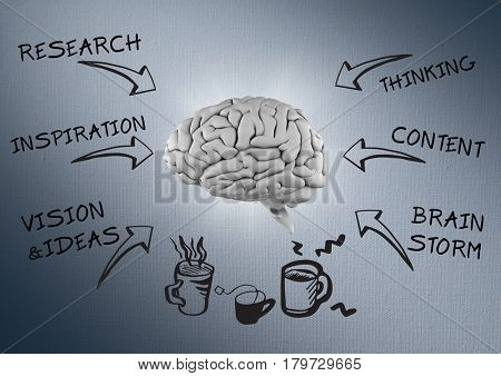 Digital composite of Grey brain with black business doodles and navy background