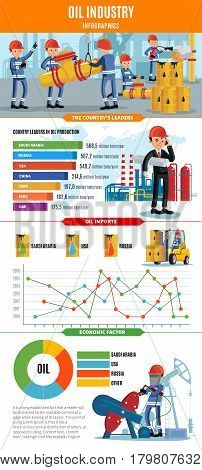 Oil industry infographic template with workers diagrams and charts of countries leading in petroleum manufacturing and import vector illustration