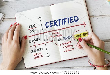 Certified authorized approve assurance hands