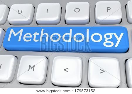 Methodology - Development Concept