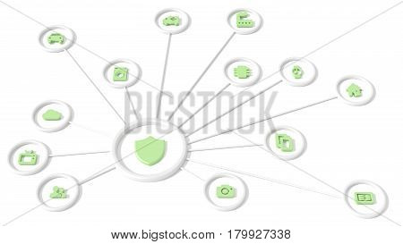 Circular network connecting a green shield to various internet of things icons IOT concept 3D illustration