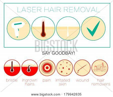 Laser Hair removal icon, Depilation and epilation sign. Concept