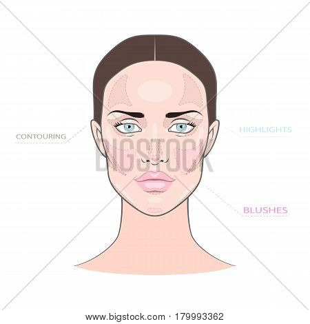 Face chart of strobing contouring and blushing on white skin