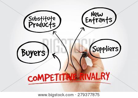 Competitive Rivalry Five Forces Mind Map Flowchart With Marker, Business Concept For Presentations A