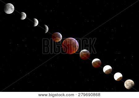 Opslaan Voorbeeld Downloaden Time Lapse Of Lunar Eclipse 2019 Blood Moon