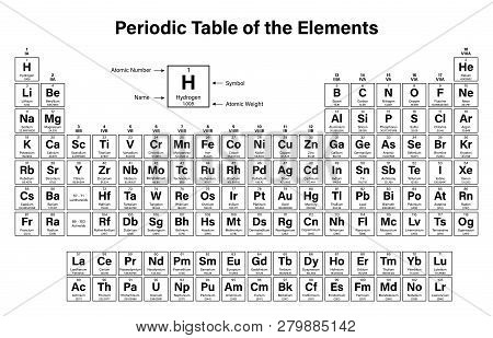Periodic Table Of The Elements Vector Illustration - Shows Atomic Number, Symbol, Name And Atomic We