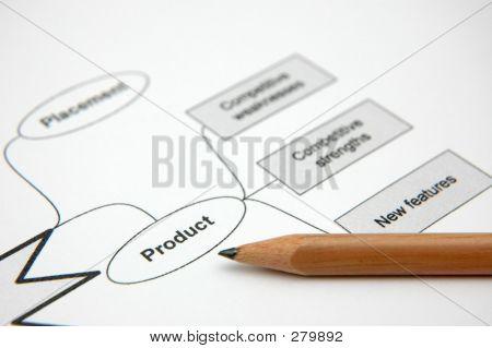 Planning - Marketing Strategy