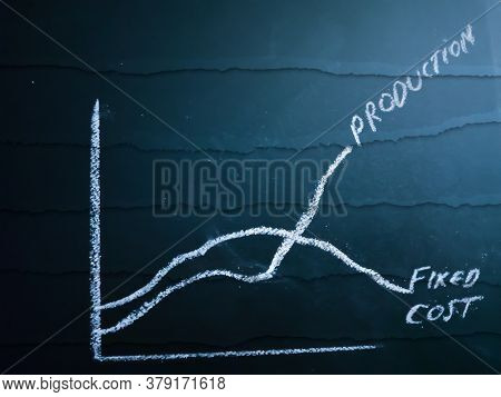 Increase Production Decrease Fixed Cost Concept Business Graph Word Presented With Drawing Art Black