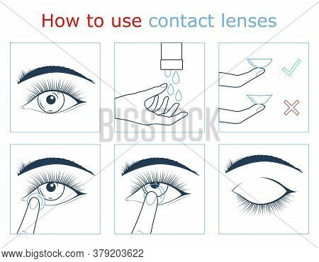 How To Use Contact Lenses Concept Contour Linear Style Ophthalmology Poster Card. Vector Illustratio