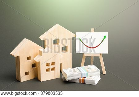 Figures Of Residential Buildings And An Easel With Real Estate Market Recovery Trend Chart. Value An