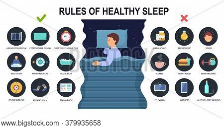 Rules Of Healthy Sleep And Causes Insomnia. Man Sleeping On Side In Bed. Concept And Recommendations