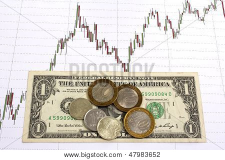 Rubles And Dollar