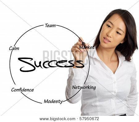 Asian Business Woman Writing Success Concept