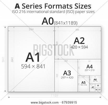 Illustration with comparsion paper size of format series A, A0 to A10 format and sizes poster