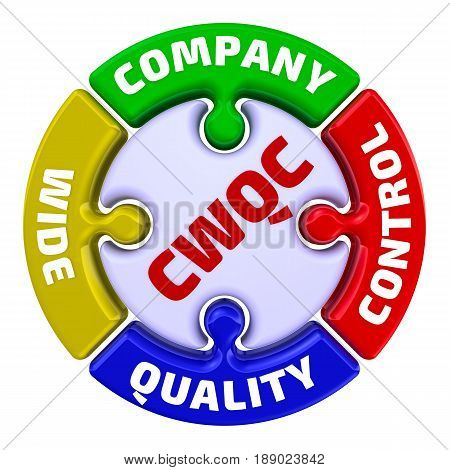 CWQC. Company Wide Quality Control. The mark in the form of a puzzle. The inscription