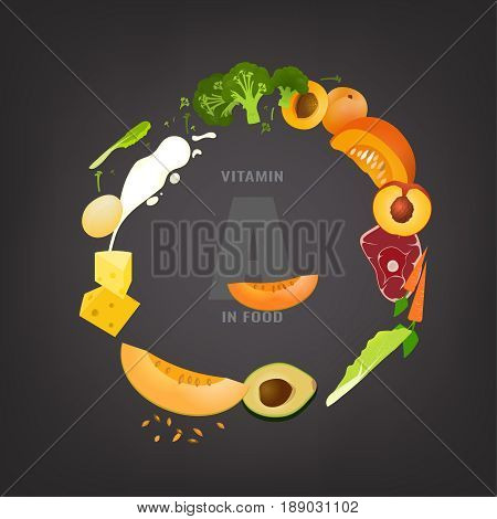 Vitamin A in food concept. Vector illustration in a modern style on a grey background. Top 10 foods highest in Vitamin A. Healthy fruit, vegetables, meat, fish and dairy products containing carotin.