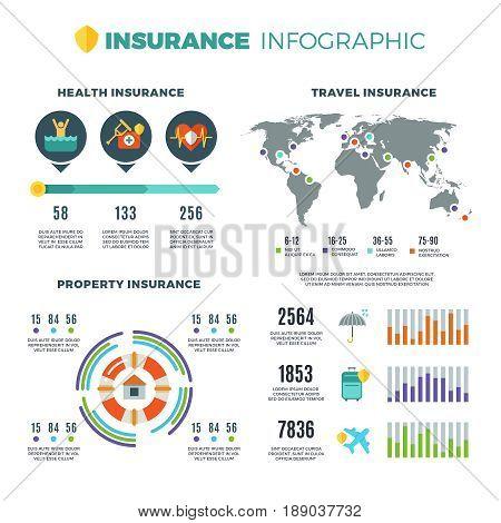 Insurance business vector infographics. Insurance chart and infographic, insurance of health and travel illustration