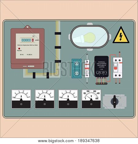 Picture of the electrical panel, electric meter and circuit breakers