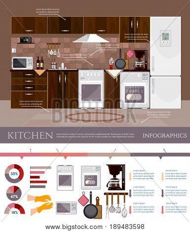 Kitchen interior infographic with furniture refrigerator microwave stove design of modern kitchen