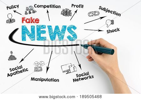 Fake News concept. Human hand with a black marker on a white background.