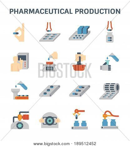 Pharmaceutical production and manufacturing vector icon sets design.