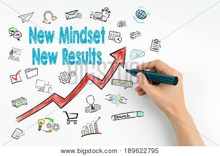 New Mindset New Results Concept. Hand with marker writing.