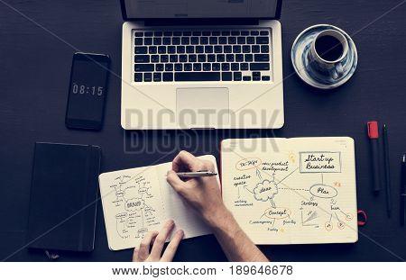 Creative Process change ideas strategic