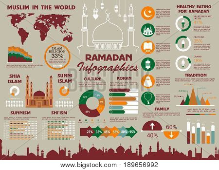 Muslim religion and Ramadan infographics. Pie chart, bar graph and step diagram with information about islam traditions of holy month Ramadan with mosque, lantern, crescent moon, star and Koran icons