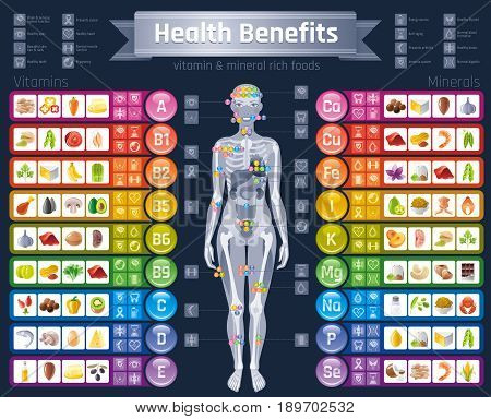 Mineral Vitamin supplement icons. Health benefit flat vector icon set, text letter logo isolated black background. Table illustration medicine healthcare chart Diet balance medical Infographic diagram