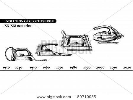 Vector hand drawn illustration of clothes irons evolution set. XX-XXI centuries. From first electrical flatiron to a modern wireless iron. Isolated on white background. Side view.