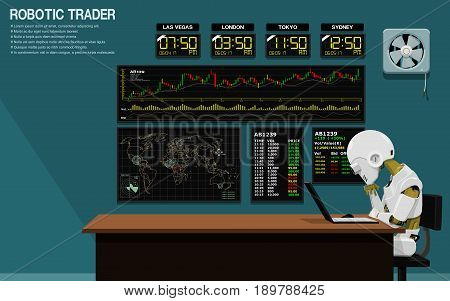 Robot is trading stock in blue trading room