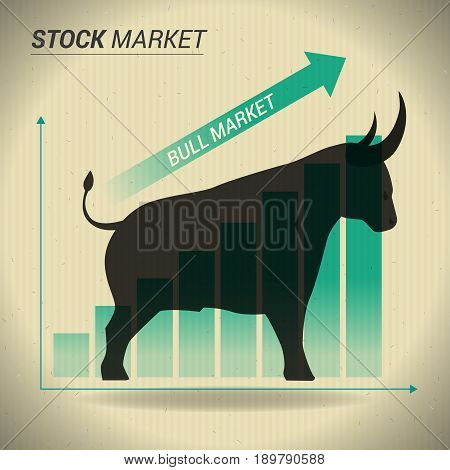 Bull market concept presents stock market with bull in front of green uptrend graph on brown paper