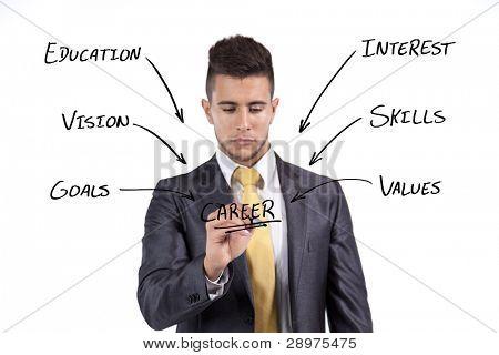 Kaufmann in das Whiteboard schreiben seinen Plan für eine erfolgreiche Karriere (Tiefenschärfe)
