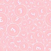 British pound copper coins seamless pattern. Exceptional scattered pink GBP coins. Success concept. United Kingdom money pattern. Coin vector illustration. poster