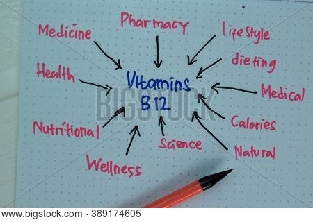 Vitamins B12 Write On A Book With Keywords Isolated On Office Desk.