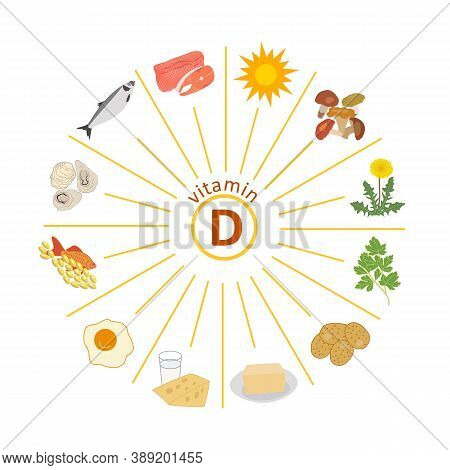 Sources Of Vitamin D. Sun And Food. Pink Salmon, Herring, Oysters, Mushrooms, Raw Egg Yolk, Dairy Pr