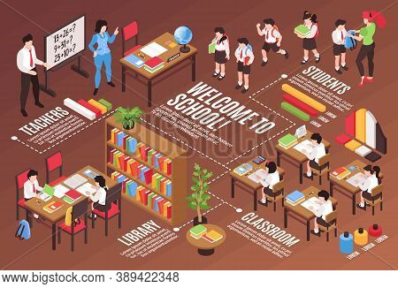 Isometric Junior School Horizontal Composition With Infographic Elements Graphs Text School Furnitur