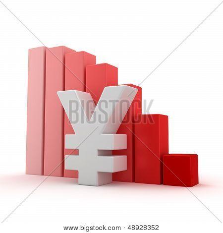 Yen Recession