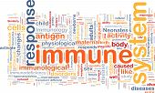 Background concept illustration Immune system health medical word cloud wordcloud poster