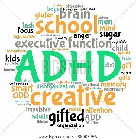 ADHD Circle Shaped Word Cloud