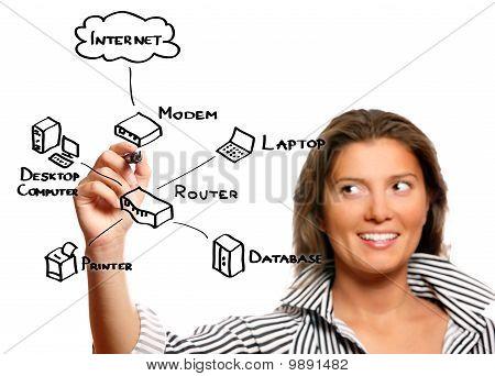 Beautiful Young Woman Drawing Internet Chart