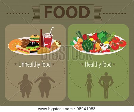 Set of unhealthy fast food and healthy food, fat and slender people infographic