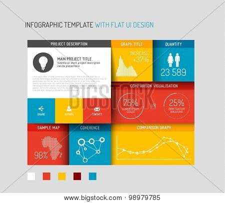 Vector flat user interface (UI) infographic template / design - blue, red and yellow version