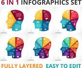 Vector brain infographic. Template for human head diagram, graph, presentation, face chart. Business startup idea concept with 3, 4, 5, 6, 7, 8 options, parts, steps or processes. Brainstorming. poster