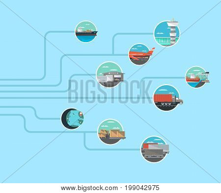 International shipping and moving service concept. Commercial air, road, marine and railway transportation banner. World freight shipping and cargo delivery, postal logistics vector illustration