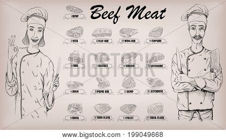 Beef meat carcass cut parts cow chops info graphics scheme sign poster butchers guide back neck shoulder; woman and men butcher cook portrait. Vector closeup horizontal beautiful black linear illustration
