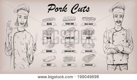Pork pig carcass cut parts chops info graphics scheme sign poster butchers guide back neck shoulder; woman and men butcher cook portrait. Vector closeup horizontal beautiful black linear illustration