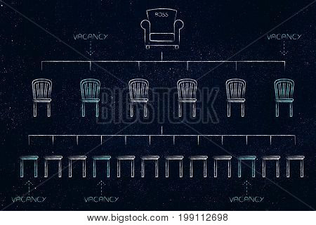 Group Of Chairs With Vacancies Marked Among A Company Chart