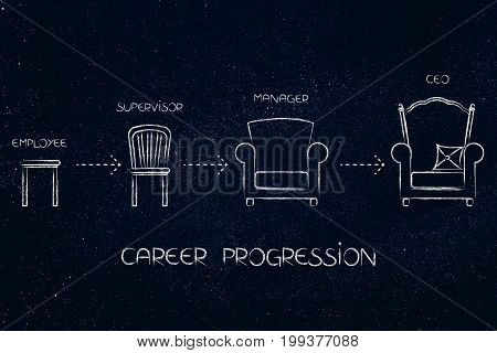 Career Progression From Employee Stool To Ceo Throne With Steps